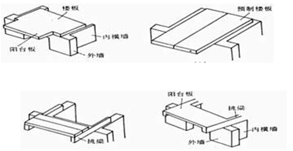 ②挑板式.梁受力复杂,阳台悬挑长度受限,一般不宜超过1.2m .图片